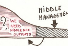 Middle Mgt thumb